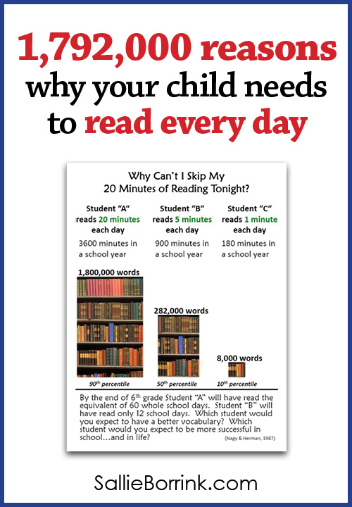 1,792,000 Reasons Why Your Child Needs To Read Every Day
