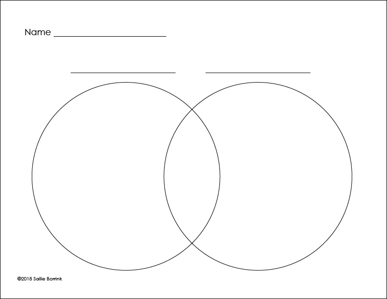 Unit Study Venn Diagram