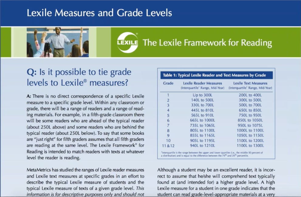 Lexile Reading Scores